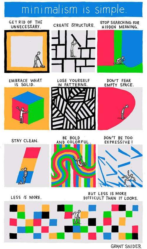 minimalism-is-simple