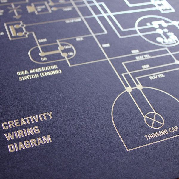 creative wiring